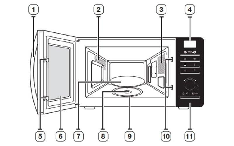 Mikrovlnná rúra Samsung F300G MS23F301TAS