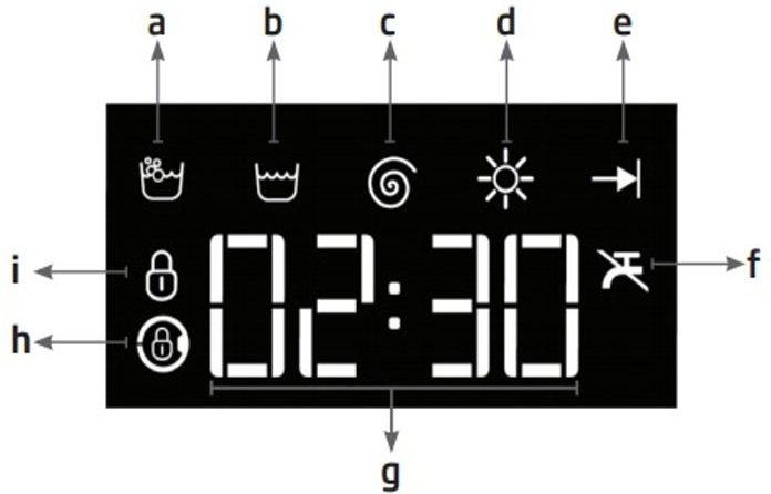 LCD displej práčky Beko HTV 8733 XS0