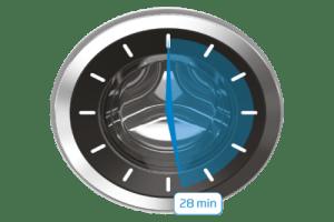 28 minútový prací program