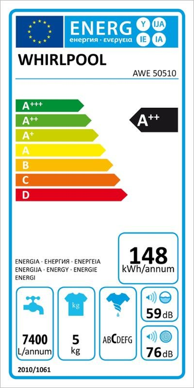 Energetický štítok práčky Whirlpool AWE 50510