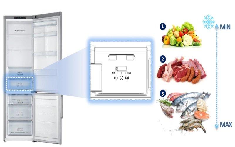 Chladnička a rozdelené potraviny