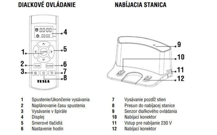 Diaľkové ovládanie a nabíjacia stanica na Tesla RoboStar T30