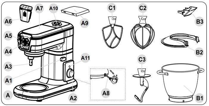 Jednotlivé časti kuchynského robota ETA Gratussino maxo II