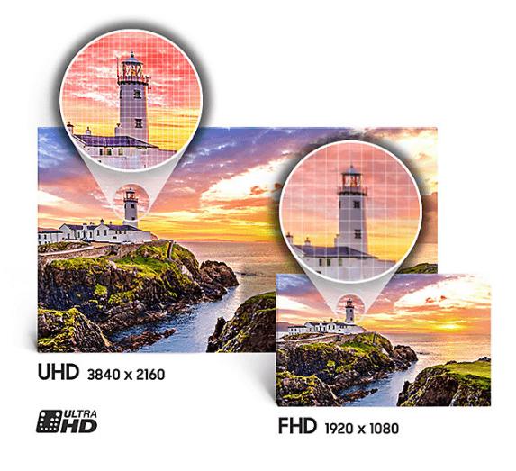 Ultra HD verzus Full HD