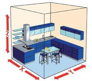 Výpočet kubickej kapacity kuchyne
