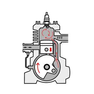 Dvojtaktný motor