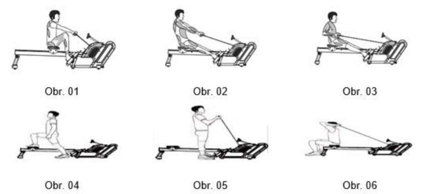Fázy cvičenia na veslovacom trenažéri