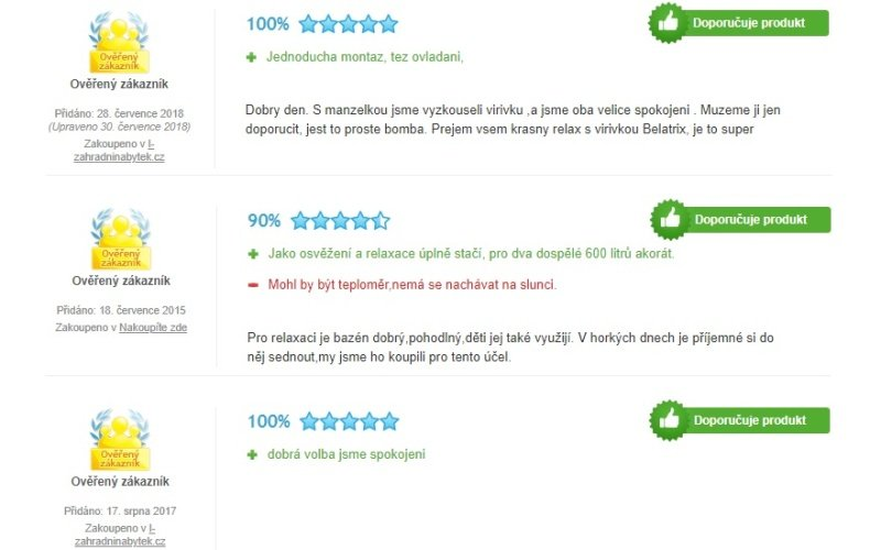 Recenzie zákazníkov na nafukovaciu vírivku Belatrix Luxury 125