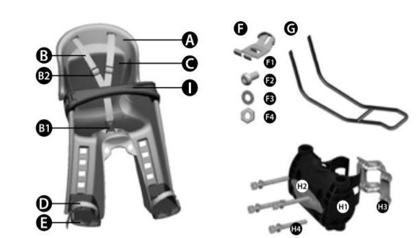 Popis jednotlivých častí detskej sedačky na bicykel
