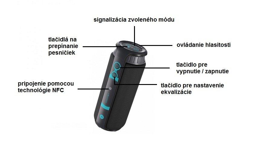 Popis reproduktora LAMAX Sounder SO-1.