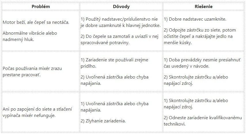 Problémy a riešenia spotrebiča Delimano Joy 3v1 ponorný mixér
