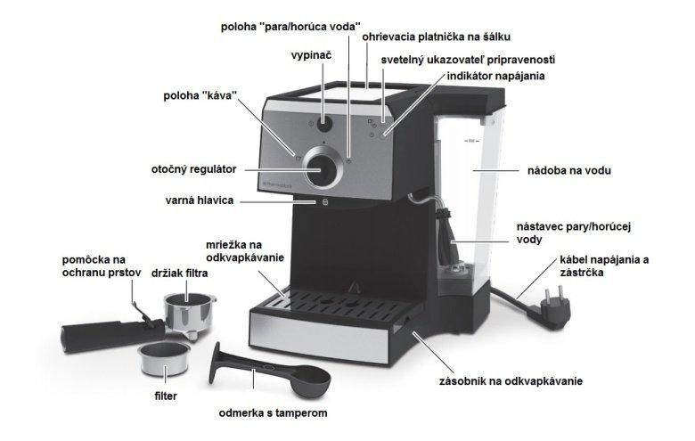 Popis častí kávovaru Electrolux EEA 111