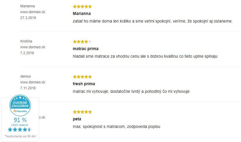 Skúsenosti zákazníkov s matracom Dormeo Fresh Prima II