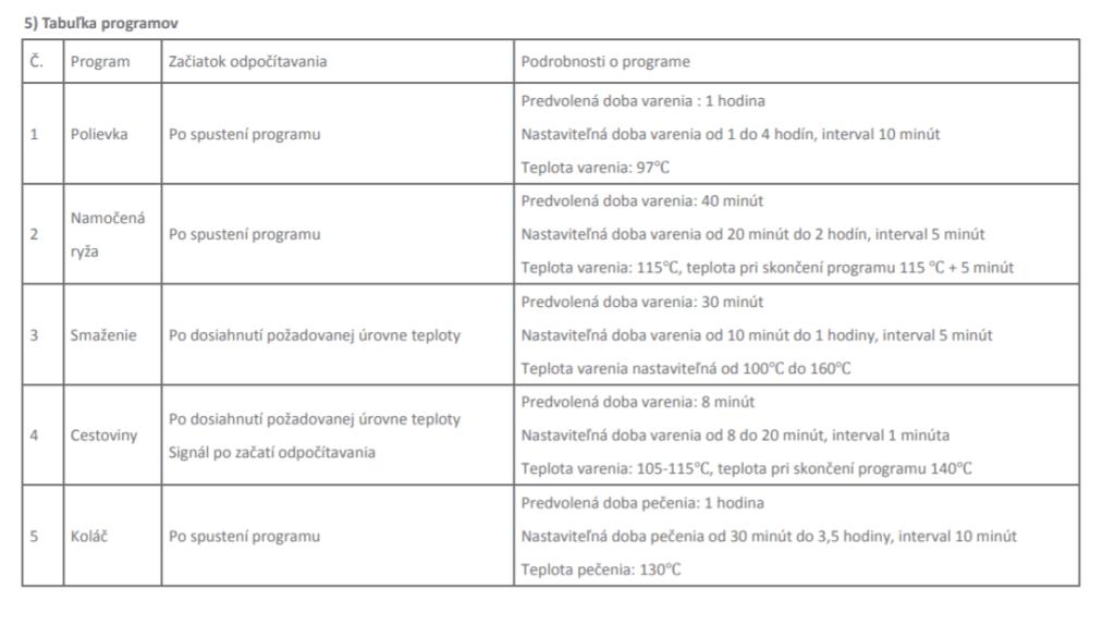 Multifunkčný hrniec Delimano - ukážka z tabuľky programov