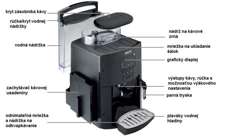 Popis kávovaru Krups EA81P070 Essential
