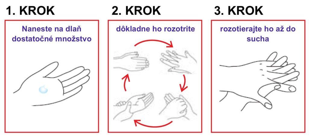 Ako použiť dezinfekčný gél na ruky