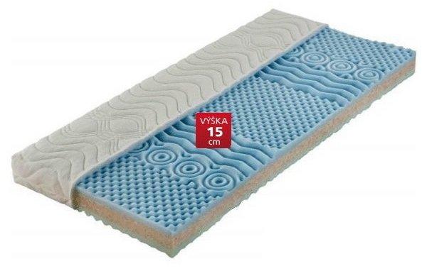 Komfortný matrac z peny Flexifoam