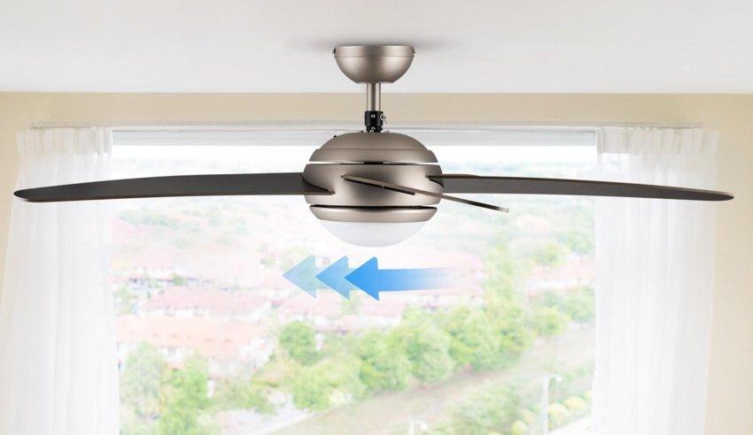 Lopatky stropného ventilátora