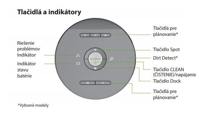 iRobot Roomba 676 WiFi - tlačidlá a indikátory