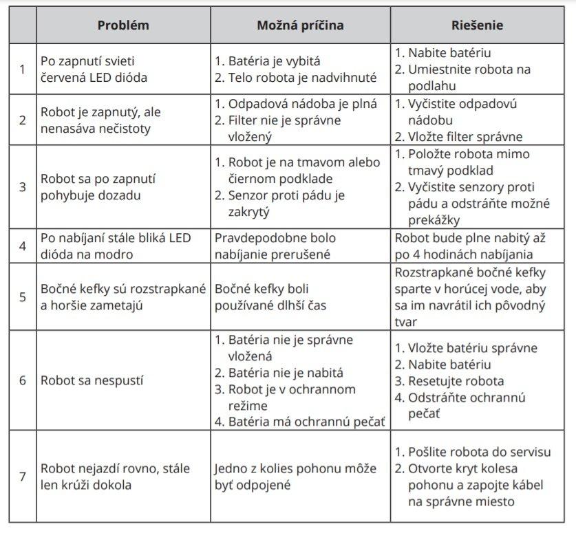 Chybové hlášky, príčiny a riešenia problémov