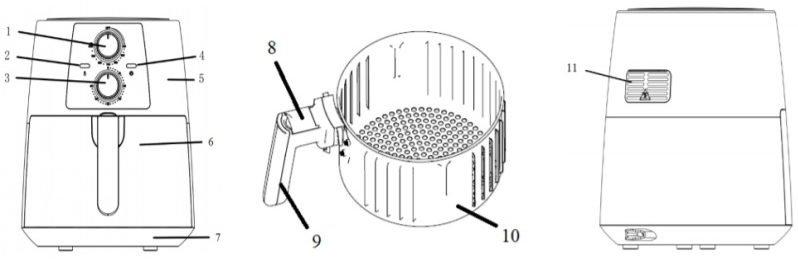Jednotlivé časti teplovzdušnej fritézy