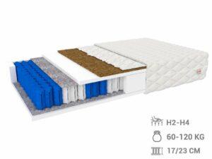 Taštičkový matrac Hunt 200×90